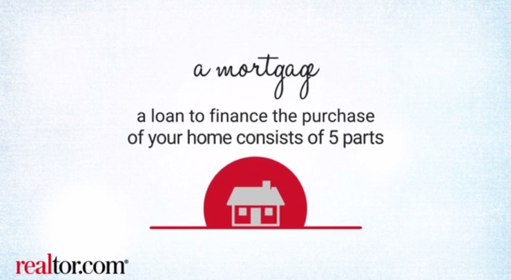 Mortgage Basics: Mortgage 101