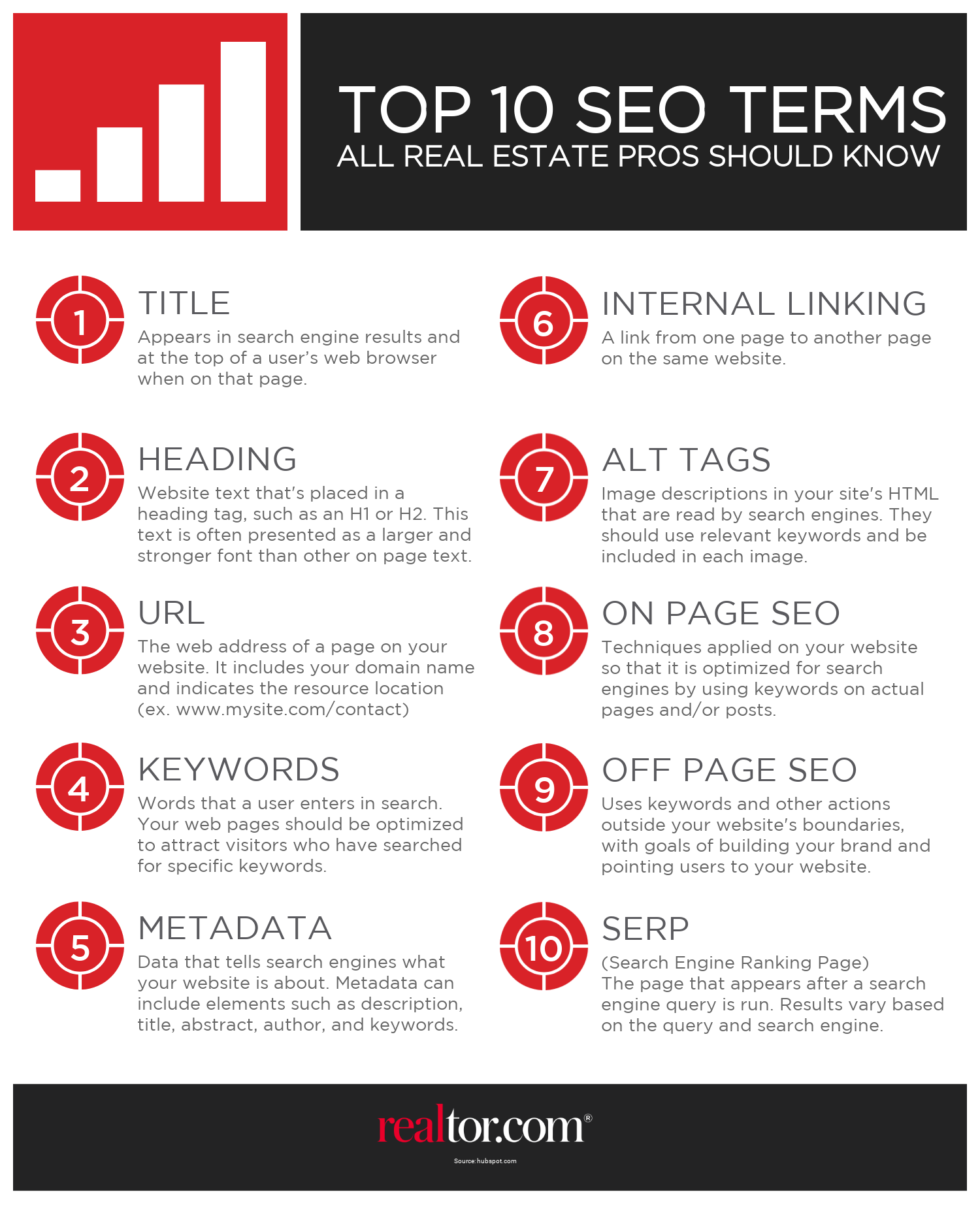 Top 10 SEO Terms for Real Estate Pros