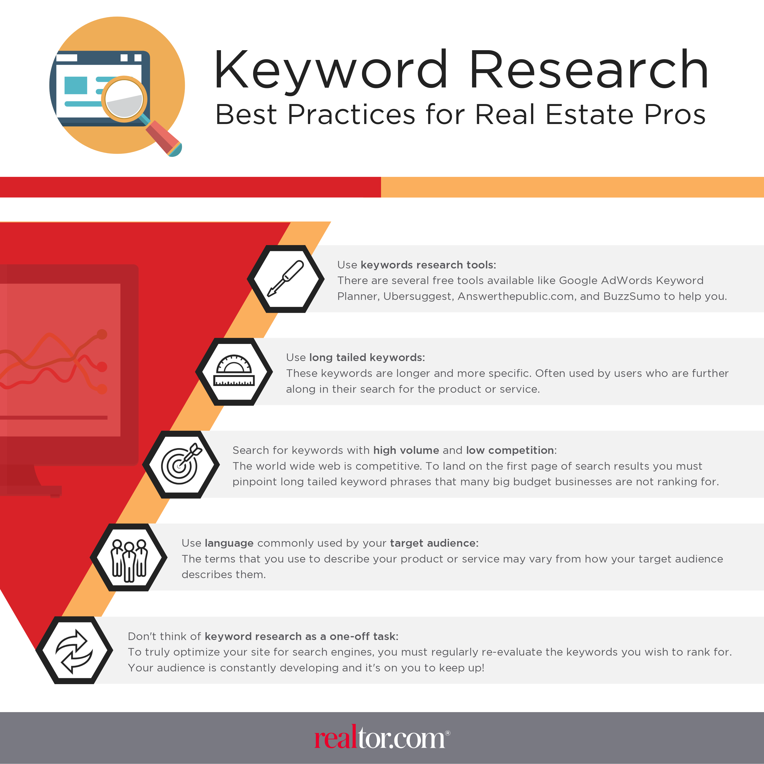 SEO Keyword Research Best Practices